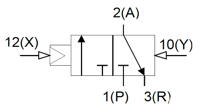 Ex schema 3/2 cu notatii