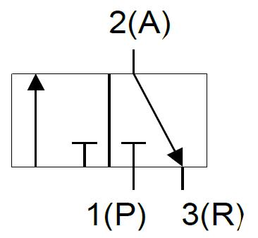 Exemplu 3/2 detaliat