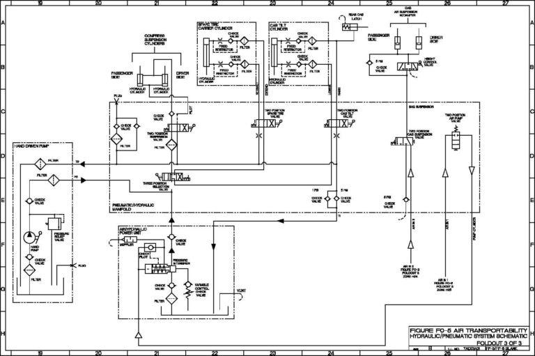 Notarea aparatelor pneumatice în circuite