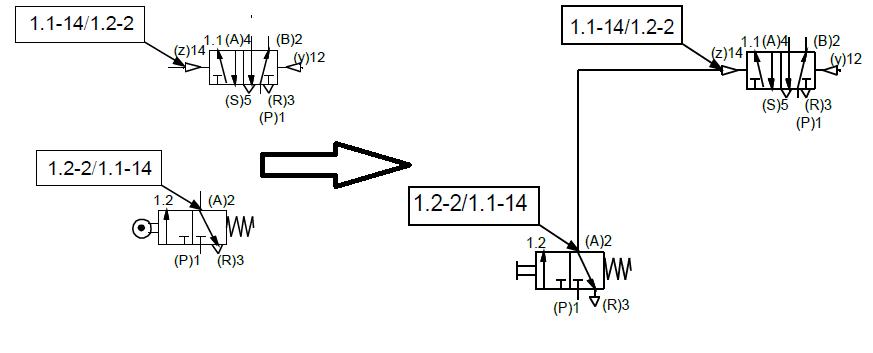 Fig.2 Instalatii pneumatice
