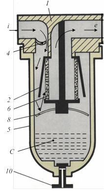CAPITOLUL 3 – GRUPUL DE PREGATIRE AL AERULUI – FILTRE