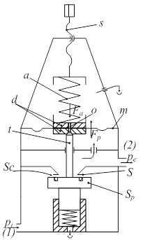 fig 22