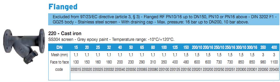 filtru y cu flansa, y strainer flanged, filtru y inox, filtru y fonta