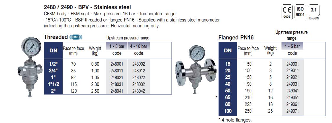 reductor presiune, supapa de preaplin inox cu manometru, overflow valve, supapa supraplin