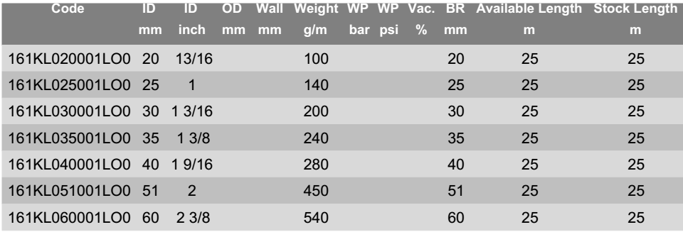 furtun pvc cu insertie rigida pentru gaz, furtun ventilatie gaz, furtun pvc rigid