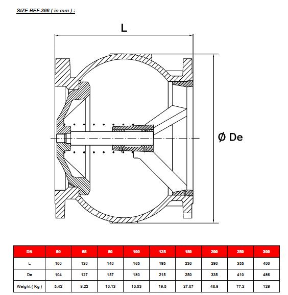 Supapa de sens cu arc din fonta cu flanse PN16 DN50 DN300 pentru apa potabila