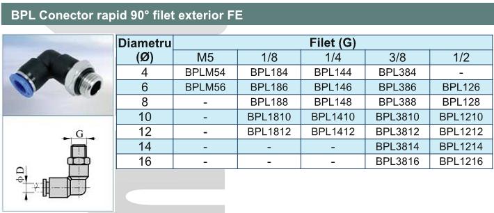conector 90 ci filet exterior, conector 90 grade