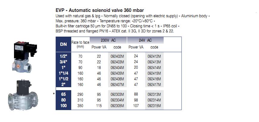 Electroventile gaz cu rearmare automata 360 mbar