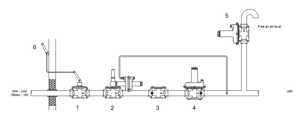 filtru gaz, accesorii echipamente gaz, echipamente gaz, filtru gaz cu filet, gas filter