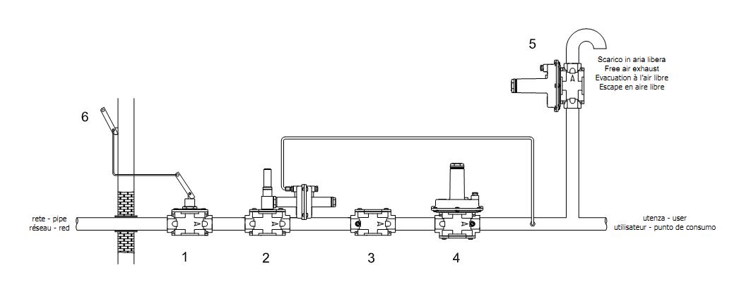 filtru regulator gaz, echipamente gaz, regulator gaz, filtru regulator gaz, reductor gaz, valva pentru reducerea presiuniifrg2mca5
