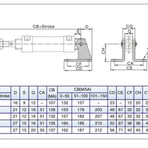Back mounting for various cylinders MA series