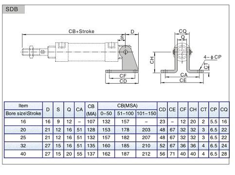 Prindere spate diverse modele cilindru MA