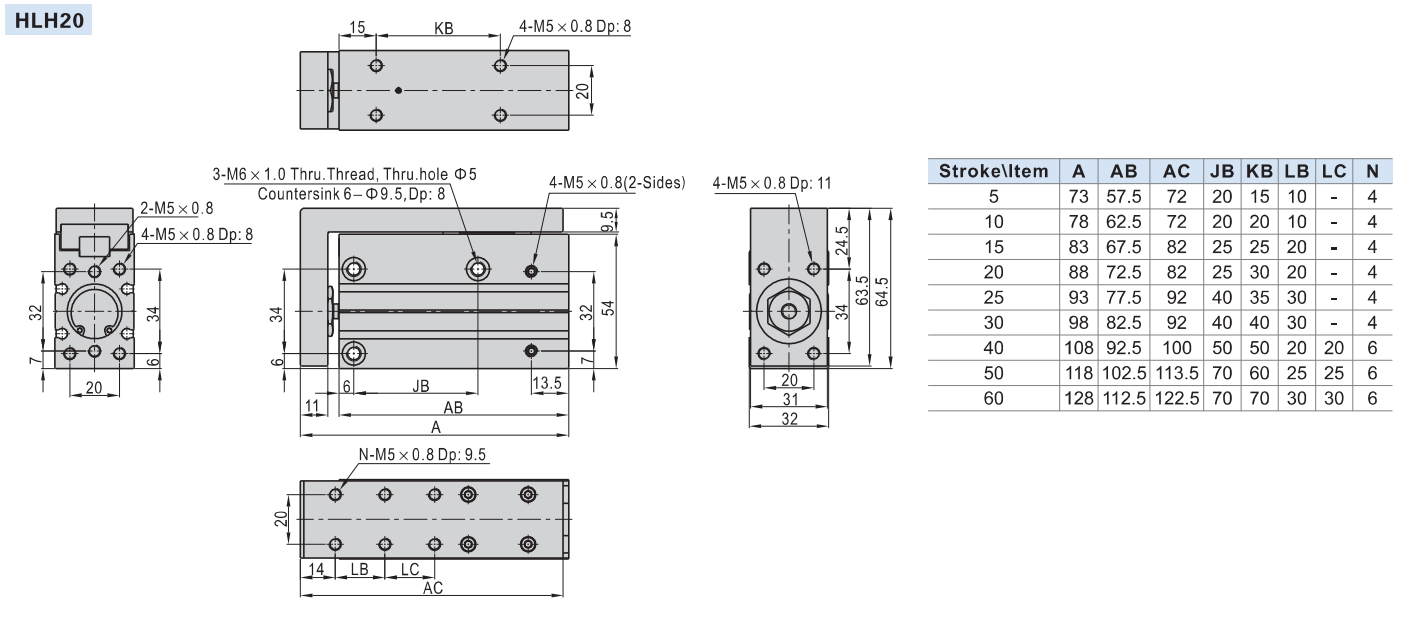 Detalii tehnice cilindru HLH AIRTAC Ø20MM