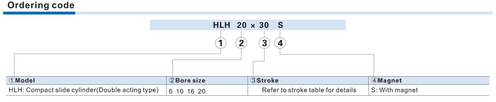 Formare cod cilindru tip sanie HLH